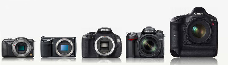 camera_formaten_vergelijken