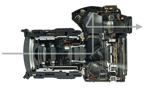 hoe werkt een spiegelreflexcamera